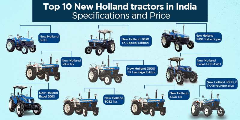 Top 10 New Holland Tractors in India – Specifications and Price