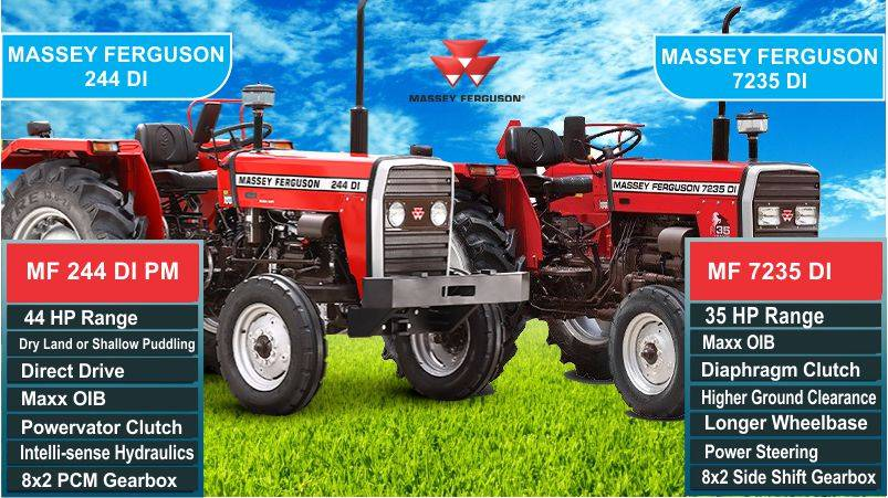 Massey Ferguson New Launch Tractors: Technical Specifications, and Features