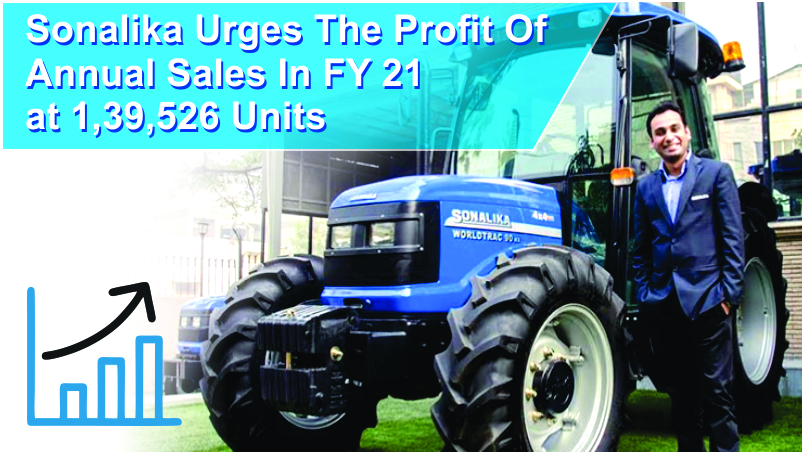 Sonalika Urges The Profit Of Annual Sales In FY 21 at 1,39,526 Units