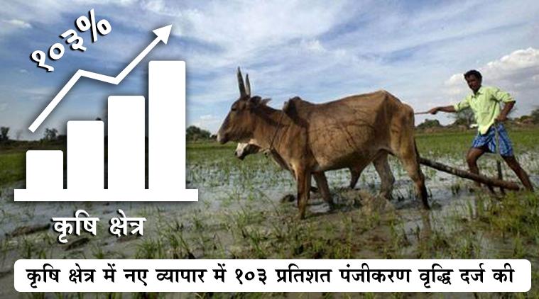 कृषि क्षेत्र के व्यापार में हुई वृद्धि
